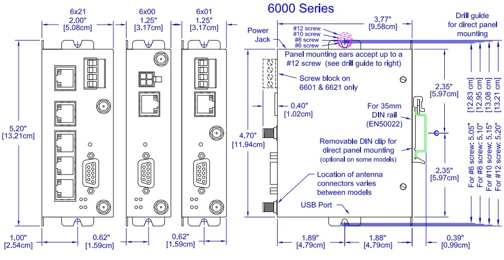 Sixnet SN-6000 Series Router and Gateway Diagrams